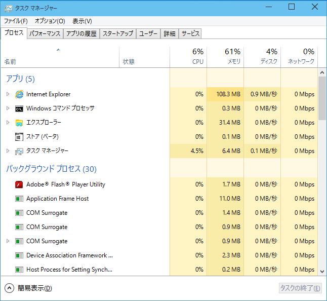 #Windows 10 Technical Preview 2 (Build 10xxx)でタスクマネージャーを起動する方法